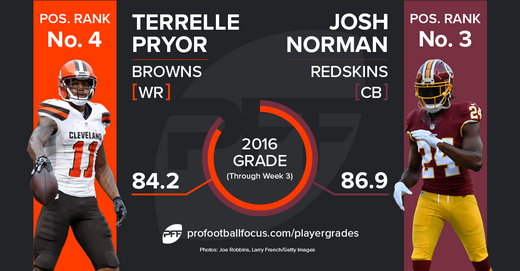 norman-pryor_player-matchup.png